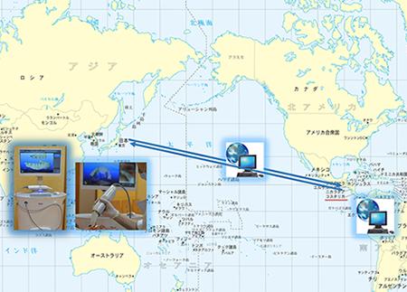 PVSは、飛行機で輸送していたが、iTeroのデータはインターネット経由でコスタリカに送られ、2日後にはクリンチェックが可能
