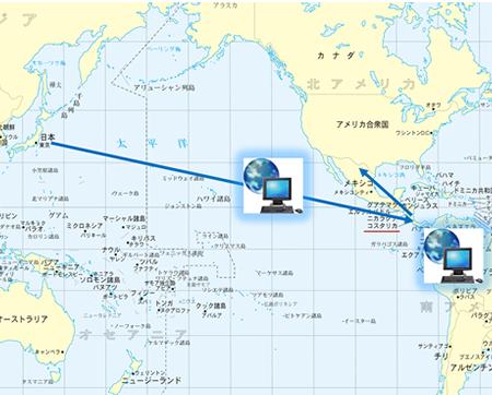 治療計画の変更はインターネット経由で日本からコスタリカへ、承認されたデータはメキシコの製造工場へ送られます。