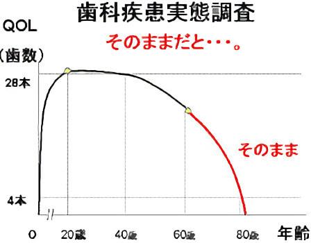 STEP4 日本人の平均