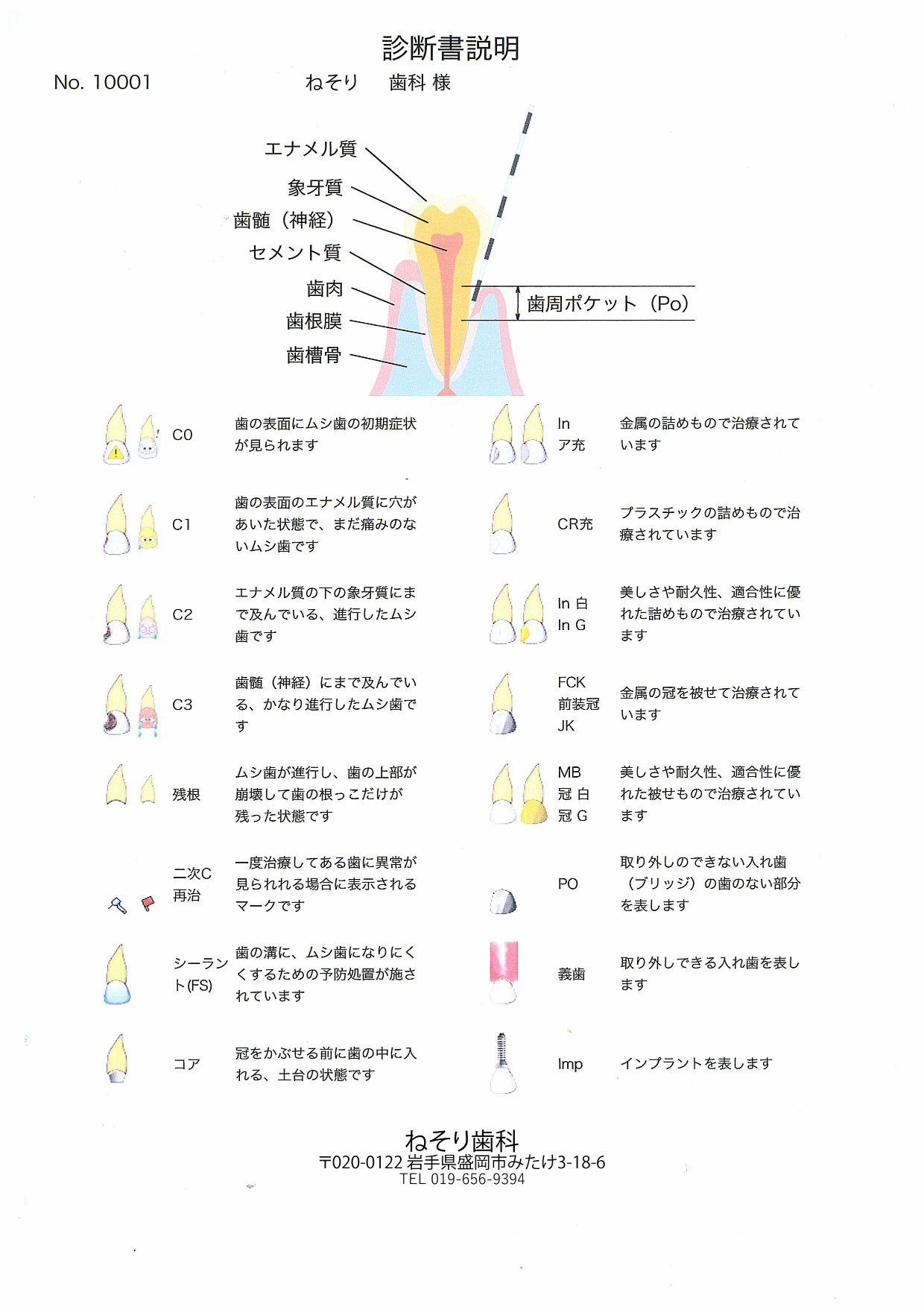 お口の健康手帳5