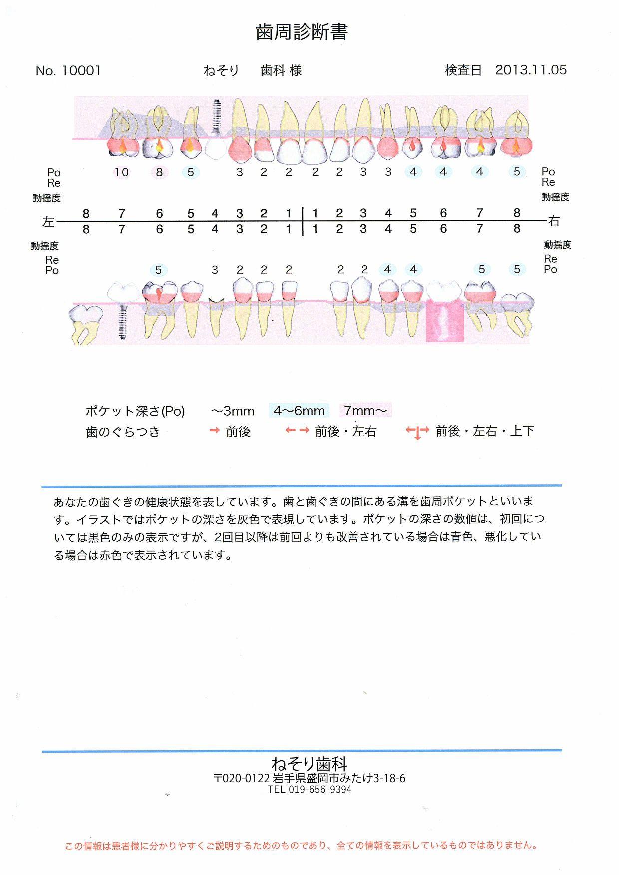 お口の健康手帳4