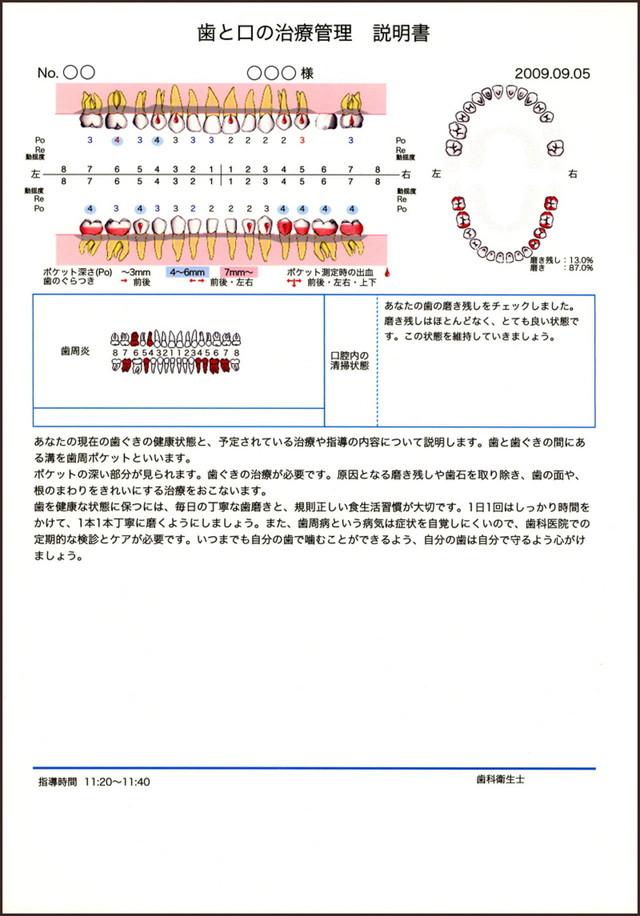 歯と口の治療管理 説明書