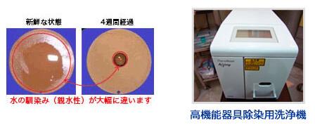 高機能器具除染用洗浄機