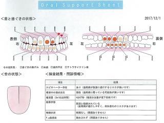 口腔内の状況とケア方法